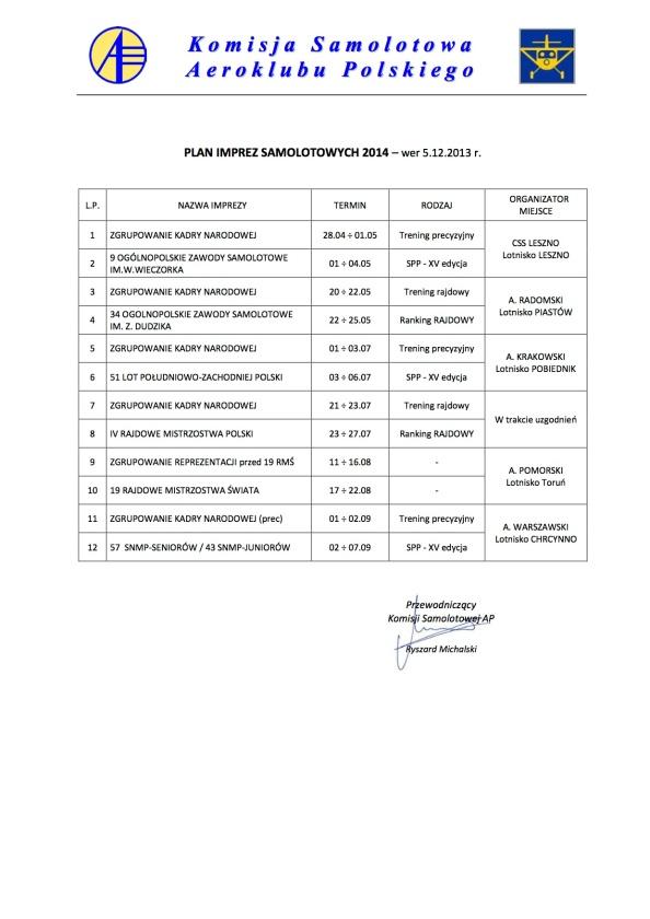 Samoloty_Plan 2014_